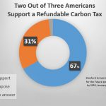 carbon-tax-01-copy
